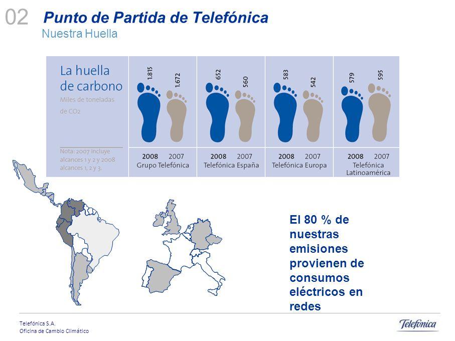 Telefónica S.A. Oficina de Cambio Climático El 80 % de nuestras emisiones provienen de consumos eléctricos en redes 02 Punto de Partida de Telefónica