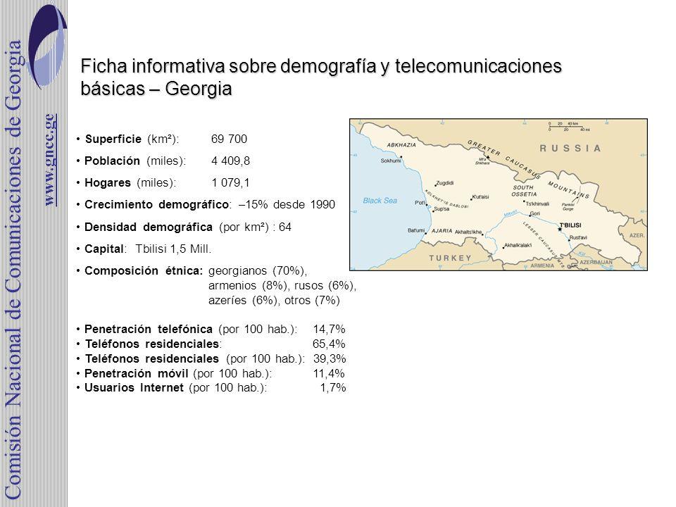 www.gncc.ge Ficha informativa sobre demografía y telecomunicaciones básicas – Georgia Superficie (km²):69 700 Población (miles): 4 409,8 Hogares (mile
