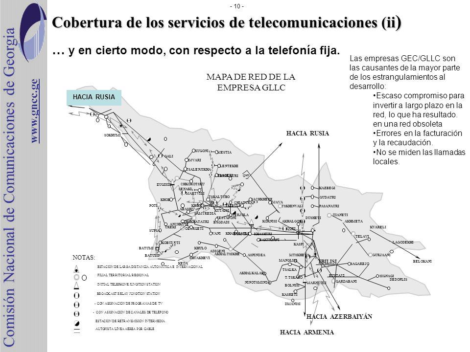 Cobertura de los servicios de telecomunicaciones (ii ) BELOKANI NOTAS: ESTACIÓN DE LARGA DISTANCIA AUTOMÁTICA E INTERNACIONAL FILIAL TERRITORIAL/REGIO