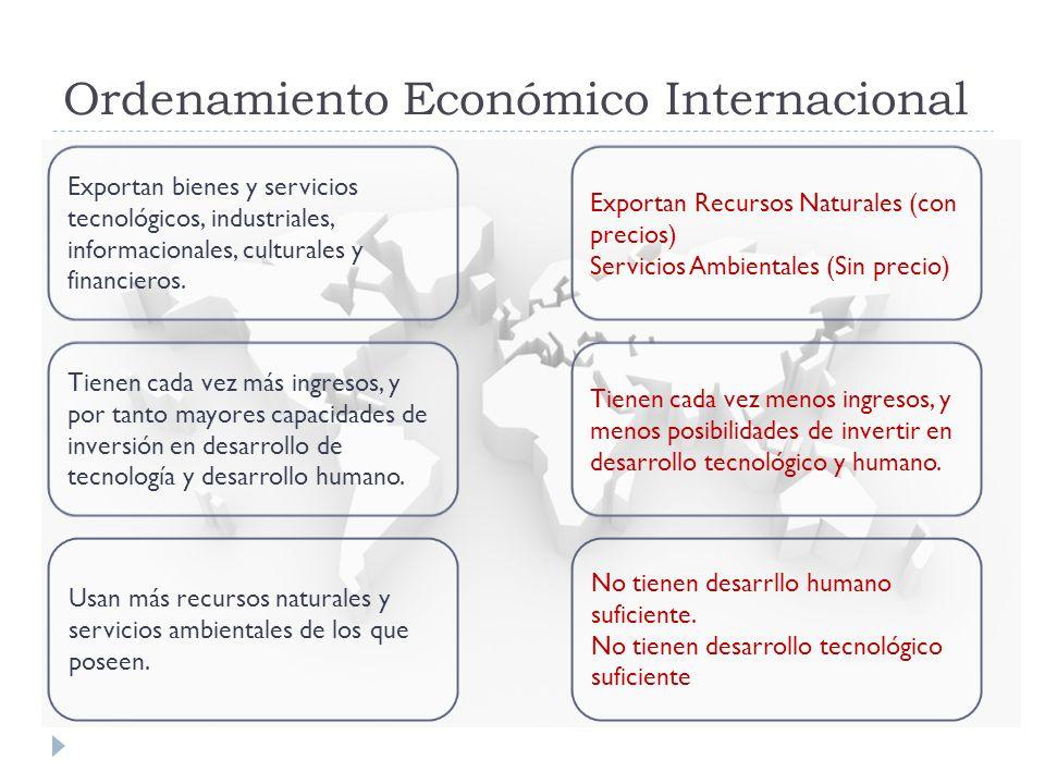 Ordenamiento Económico Internacional Usan más recursos naturales y servicios ambientales de los que poseen.