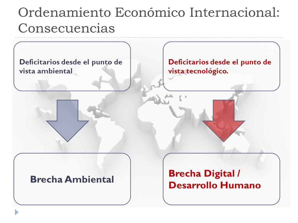 Ordenamiento Económico Internacional: Consecuencias Usan más recursos naturales y servicios ambientales de los que poseen.