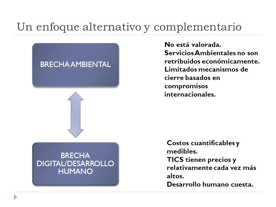 Un enfoque alternativo y complementario BRECHA AMBIENTAL BRECHA DIGITAL/DESARROLLO HUMANO No está valorada.