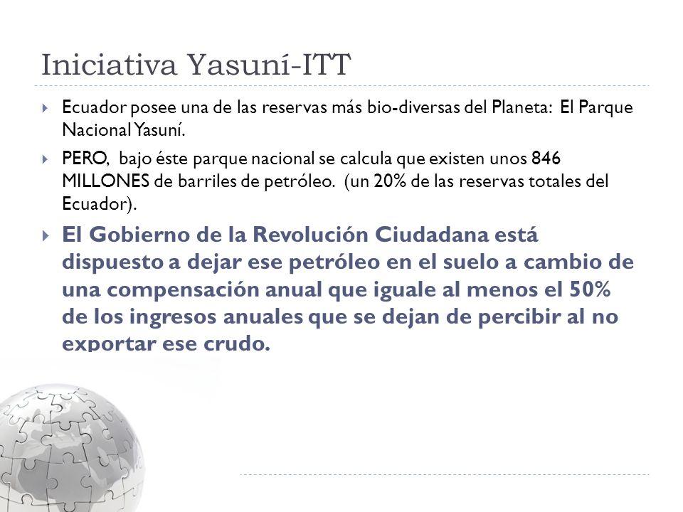 Iniciativa Yasuní-ITT Ecuador posee una de las reservas más bio-diversas del Planeta: El Parque Nacional Yasuní.