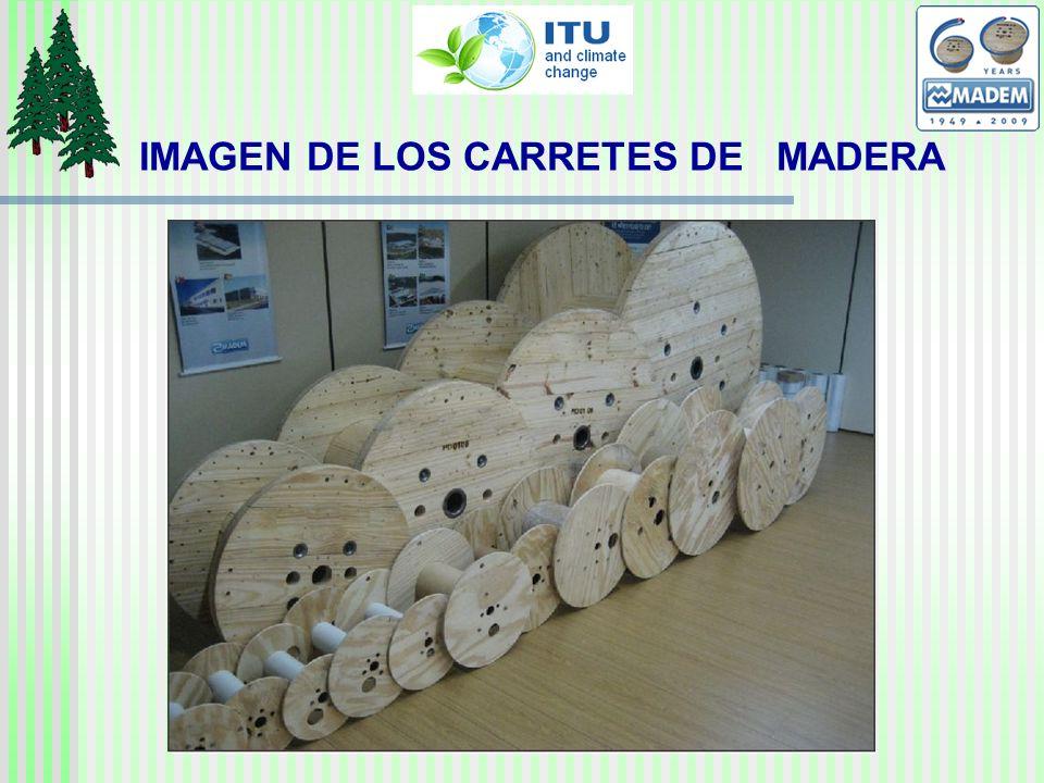 IMAGEN DE LOS CARRETES DE MADERA