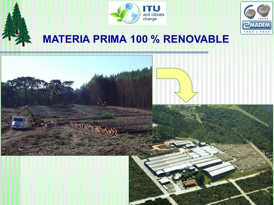 MATERIA PRIMA 100 % RENOVABLE