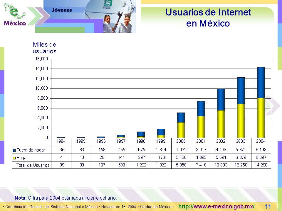 11 Coordinación General del Sistema Nacional e-México Noviembre 16, 2004 Ciudad de México http://www.e-mexico.gob.mx/ Nota: Cifra para 2004 estimada al cierre del año.