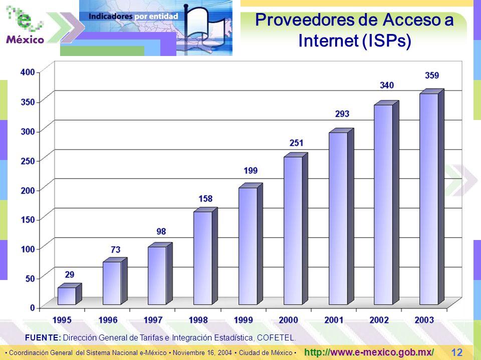 12 Coordinación General del Sistema Nacional e-México Noviembre 16, 2004 Ciudad de México http://www.e-mexico.gob.mx/ Proveedores de Acceso a Internet