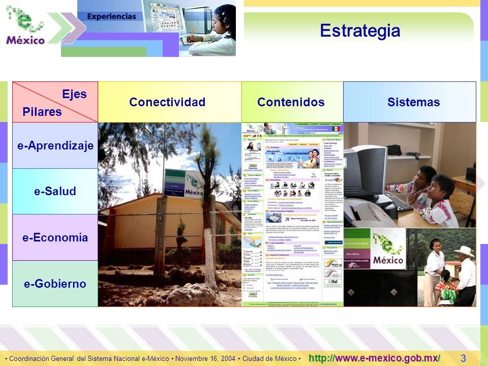 3 Coordinación General del Sistema Nacional e-México Noviembre 16, 2004 Ciudad de México http://www.e-mexico.gob.mx/ Estrategia e-Aprendizaje e-Salud