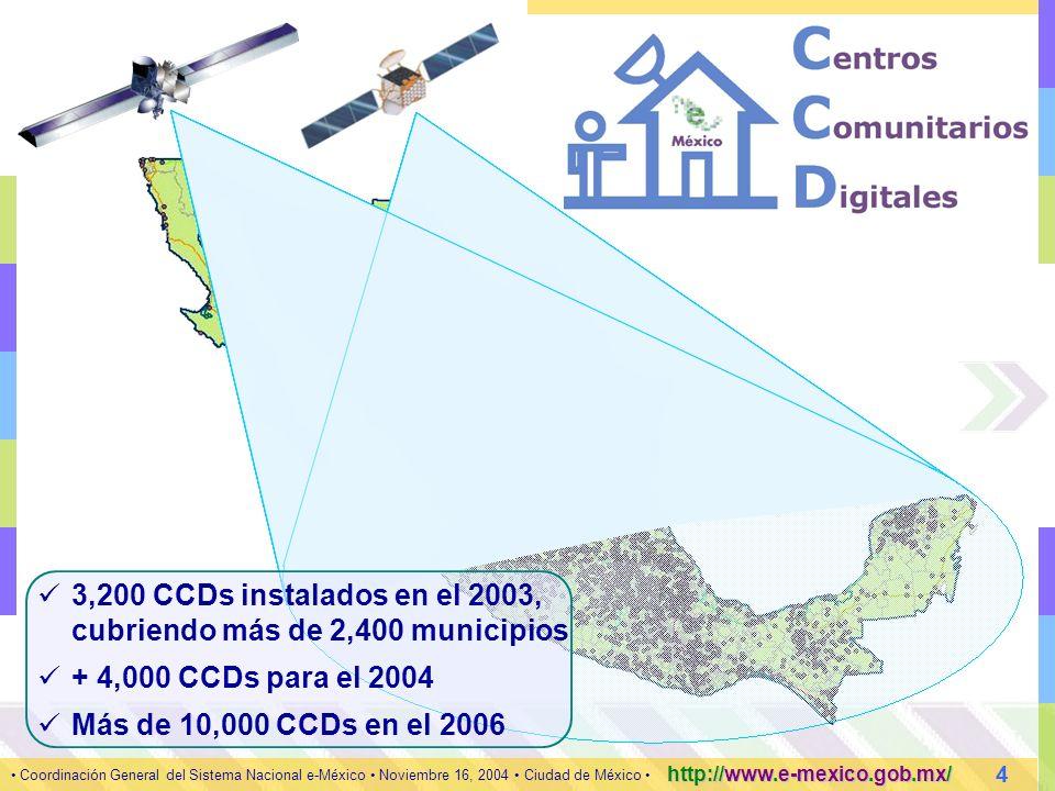 4 Coordinación General del Sistema Nacional e-México Noviembre 16, 2004 Ciudad de México http://www.e-mexico.gob.mx/ 3,200 CCDs instalados en el 2003, cubriendo más de 2,400 municipios + 4,000 CCDs para el 2004 Más de 10,000 CCDs en el 2006