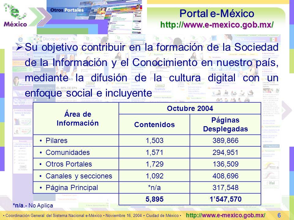 6 Coordinación General del Sistema Nacional e-México Noviembre 16, 2004 Ciudad de México http://www.e-mexico.gob.mx/ Portal e-México http://www.e-mexi