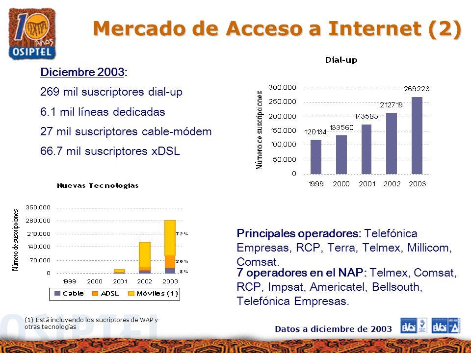 Diciembre 2003: 269 mil suscriptores dial-up 6.1 mil líneas dedicadas 27 mil suscriptores cable-módem 66.7 mil suscriptores xDSL Principales operadore