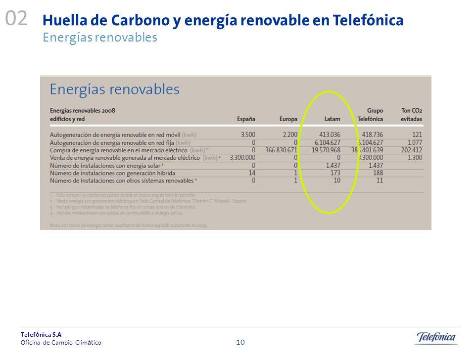 Telef ó nica S.A Oficina de Cambio Clim á tico 10 02 Huella de Carbono y energía renovable en Telefónica Energías renovables