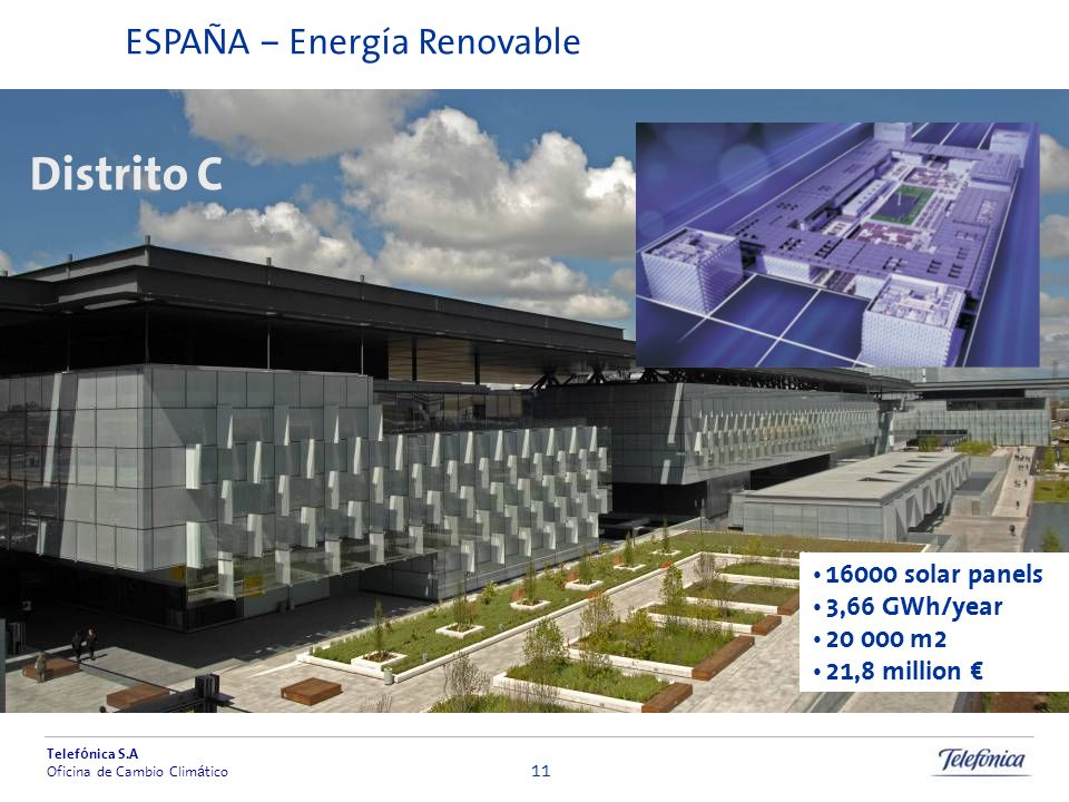 Telef ó nica S.A Oficina de Cambio Clim á tico 11 Operaciones ESPAÑA – Energía Renovable 16000 solar panels 3,66 GWh/year 20 000 m2 21,8 million Distr