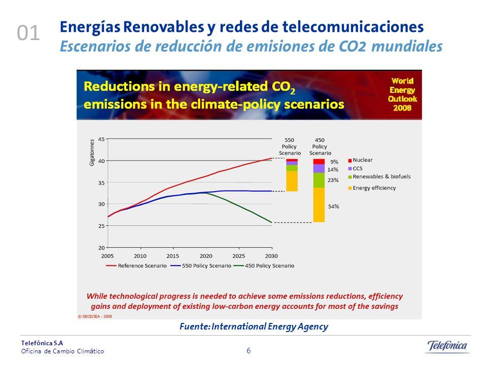 Telef ó nica S.A Oficina de Cambio Clim á tico 6 Escenarios de reducción de emisiones de CO2 mundiales 01 Energías Renovables y redes de telecomunicac