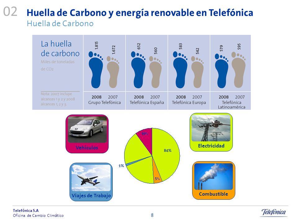 Telef ó nica S.A Oficina de Cambio Clim á tico 8 Electricidad Combustible Vehículos Viajes de Trabajo 84% 1% Huella de Carbono y energía renovable en
