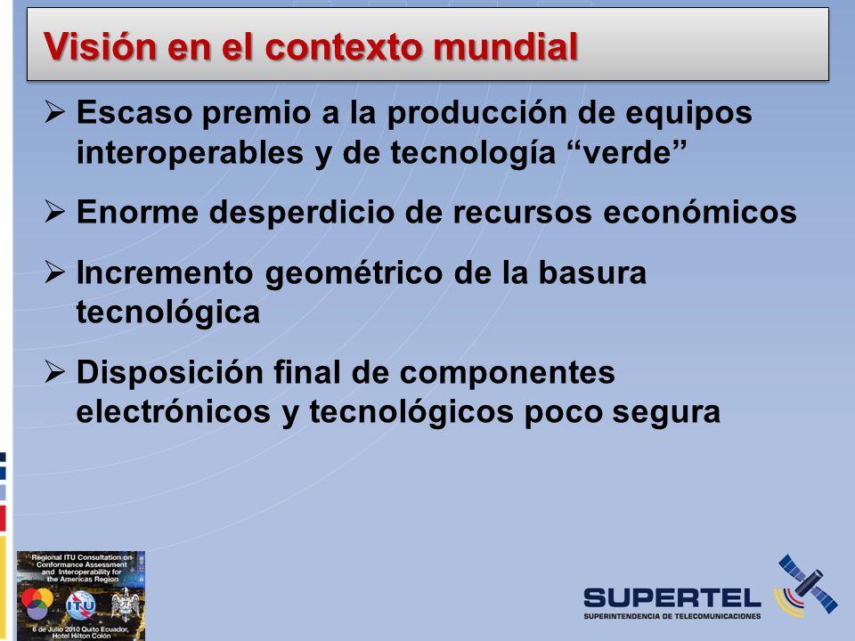 Escaso premio a la producción de equipos interoperables y de tecnología verde Enorme desperdicio de recursos económicos Incremento geométrico de la ba