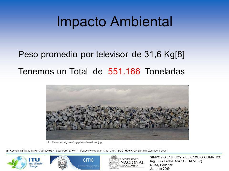 SIMPOSIO LAS TICs Y EL CAMBIO CLIMÁTICO Ing.Luis Carlos Ariza G.