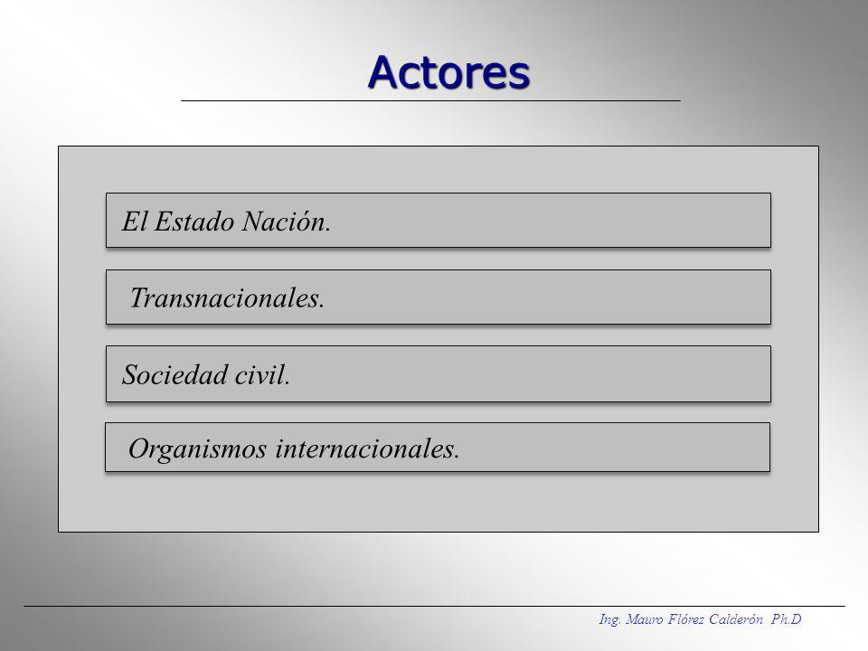 Ing. Mauro Flórez Calderón Ph.D Mayor número de canales generalistas y temáticos. Video juegos. Radio Web. Uno a uno; uno a muchos, muchos a muchos. M