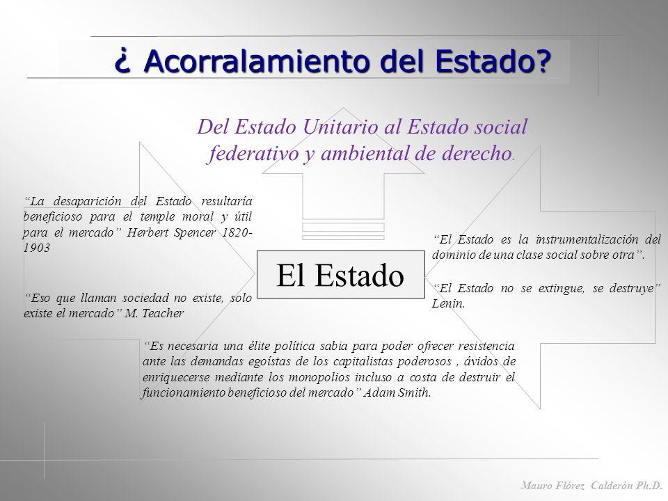El Estado - El Estado - Mauro Flórez Calderón Ph.D. Teorías Liberal I.Los derechos individuales no dependen del Estado. II.La función del Estado permi