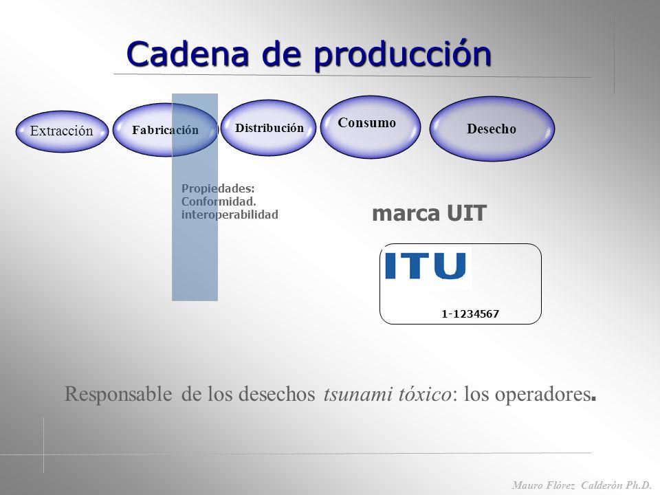 Mauro Flórez Calderón Ph.D. Territorio virtual TELECOMUNICACIONES Mauro Flórez Calderón Ph.D. Ingeniería de telecomunicaciones. Ph.D. © Estudios Polít