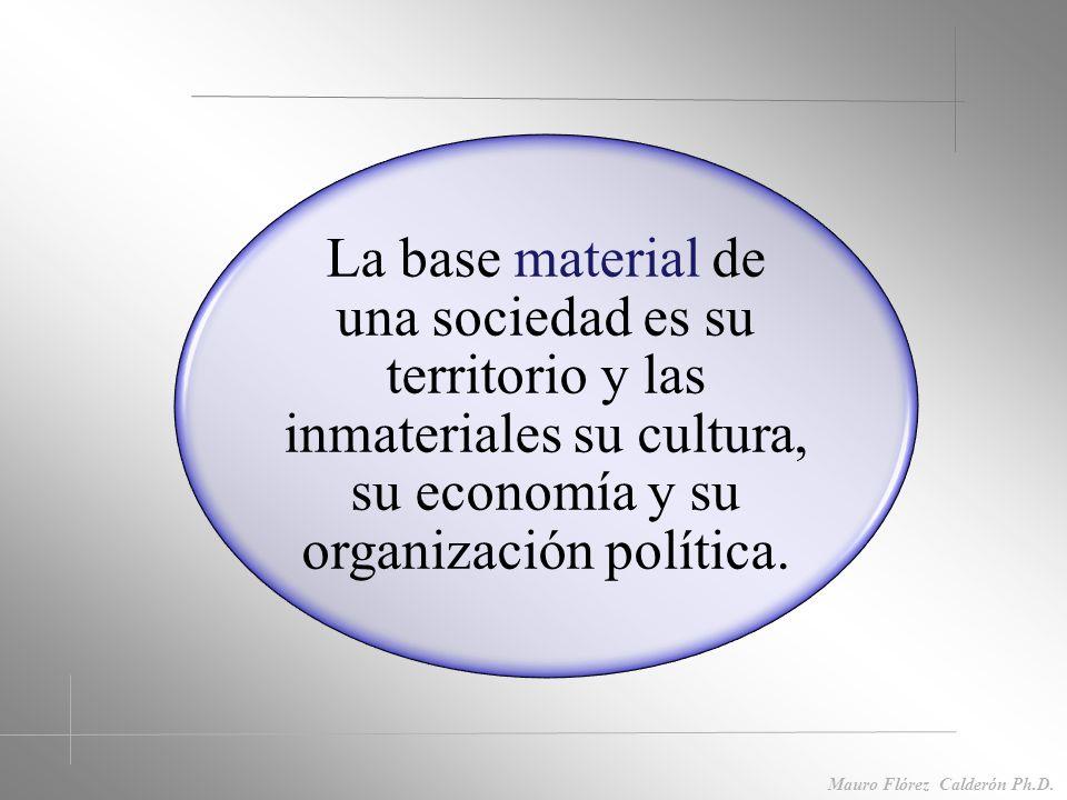 Mauro Flórez Calderón Ph.D. Extracción Fabricación Distribución Consumo Desecho Propiedades: Conformidad. interoperabilidad Cadena de producción marca