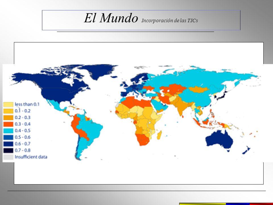 Mauro Flórez Calderón Ph.D. Geopolítica - órbita