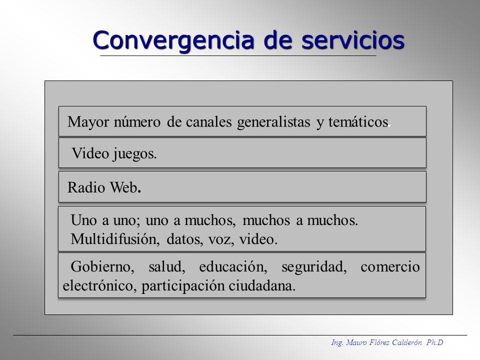 Crecimiento sectorial Mauro Flórez Calderón Ph.D. Espacio virtual. co - ec - cu