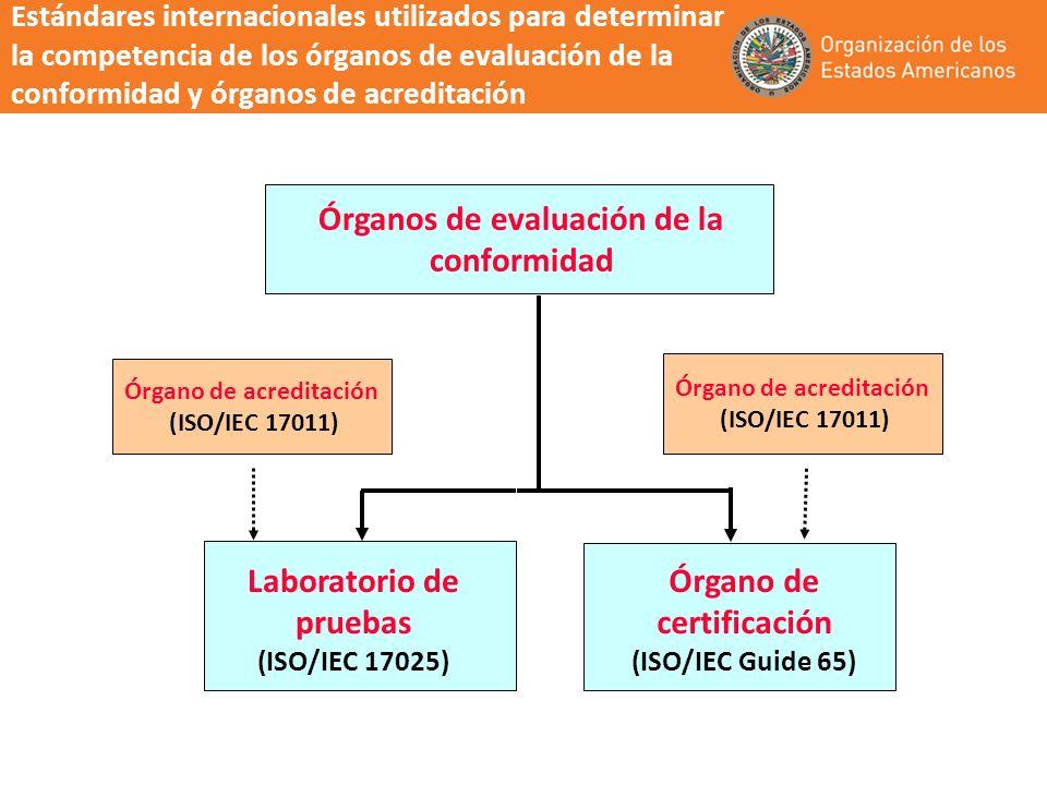 Estándares internacionales utilizados para determinar la competencia de los órganos de evaluación de la conformidad y órganos de acreditación Órganos