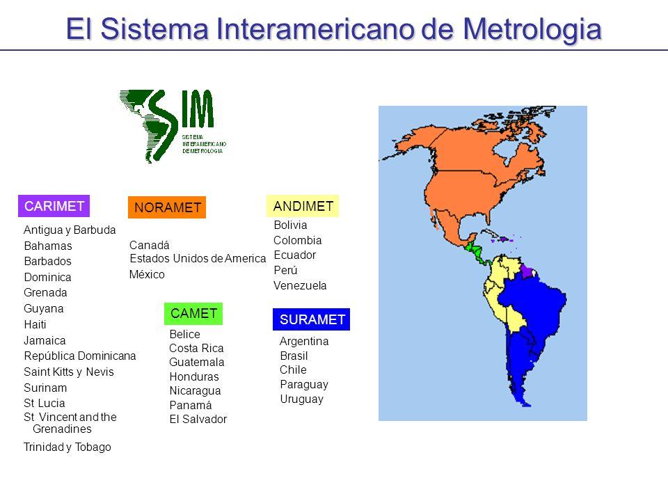 El Sistema Interamericano de Metrologia Canadá Estados Unidos de America México NORAMET Costa Rica Belice Guatemala Nicaragua Honduras Panamá El Salva