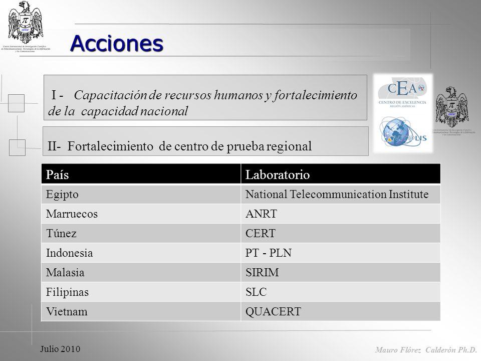 Armonización. Armonización. Mauro Flórez Calderón Ph.D. Julio 2010 Papel estratégico mundial de ITU. Desde 1.865 Más variedad de productos y de servic