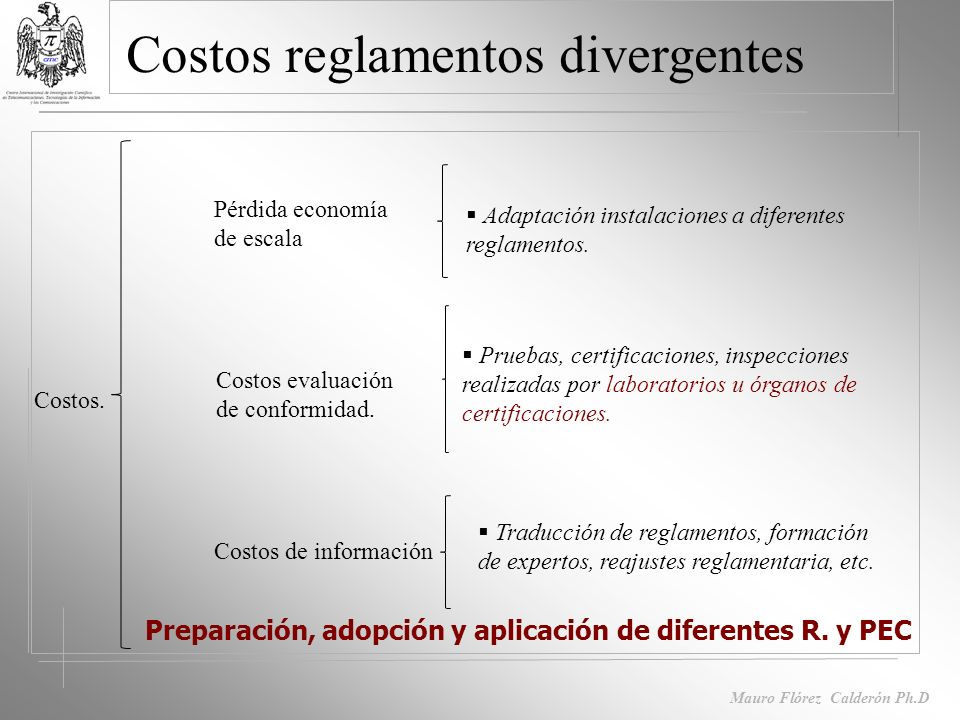 Abusos con la países en transición Abusos con la países en transición Mauro Flórez Calderón Ph.D.