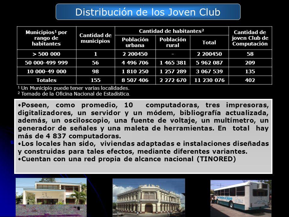 1 Un Municipio puede tener varias localidades. 2 Tomado de la Oficina Nacional de Estadística.