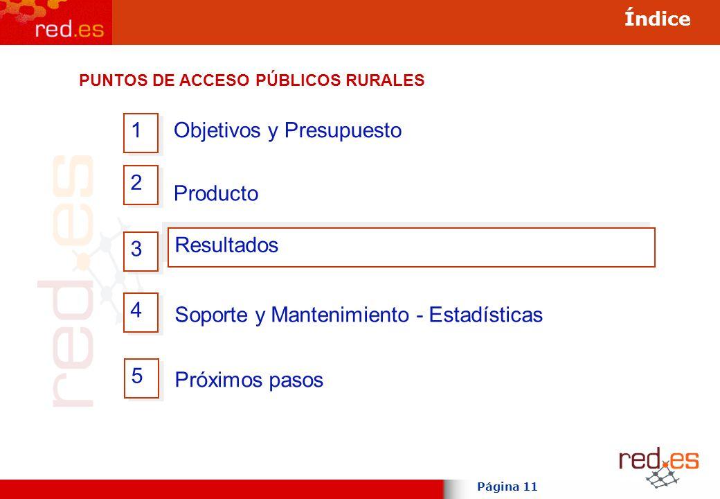 Página 11 Índice 3 3 Producto 2 2 4 4 Objetivos y Presupuesto 1 1 Soporte y Mantenimiento - Estadísticas Resultados 5 5 Próximos pasos PUNTOS DE ACCESO PÚBLICOS RURALES