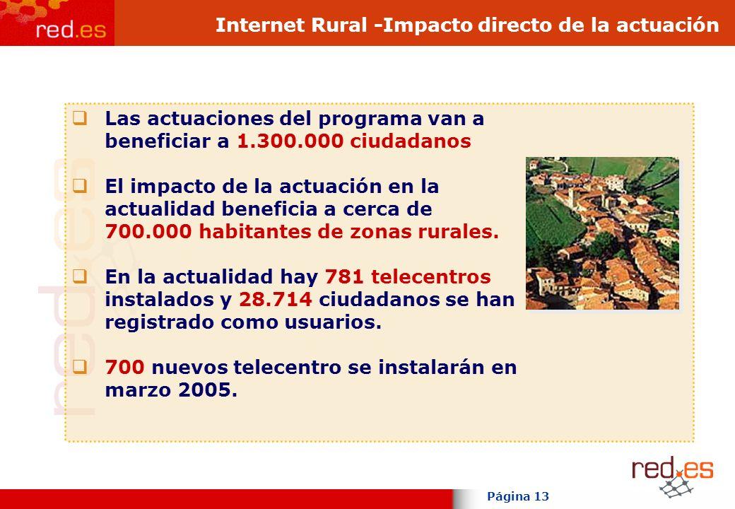 Página 13 Internet Rural -Impacto directo de la actuación Las actuaciones del programa van a beneficiar a 1.300.000 ciudadanos El impacto de la actuación en la actualidad beneficia a cerca de 700.000 habitantes de zonas rurales.