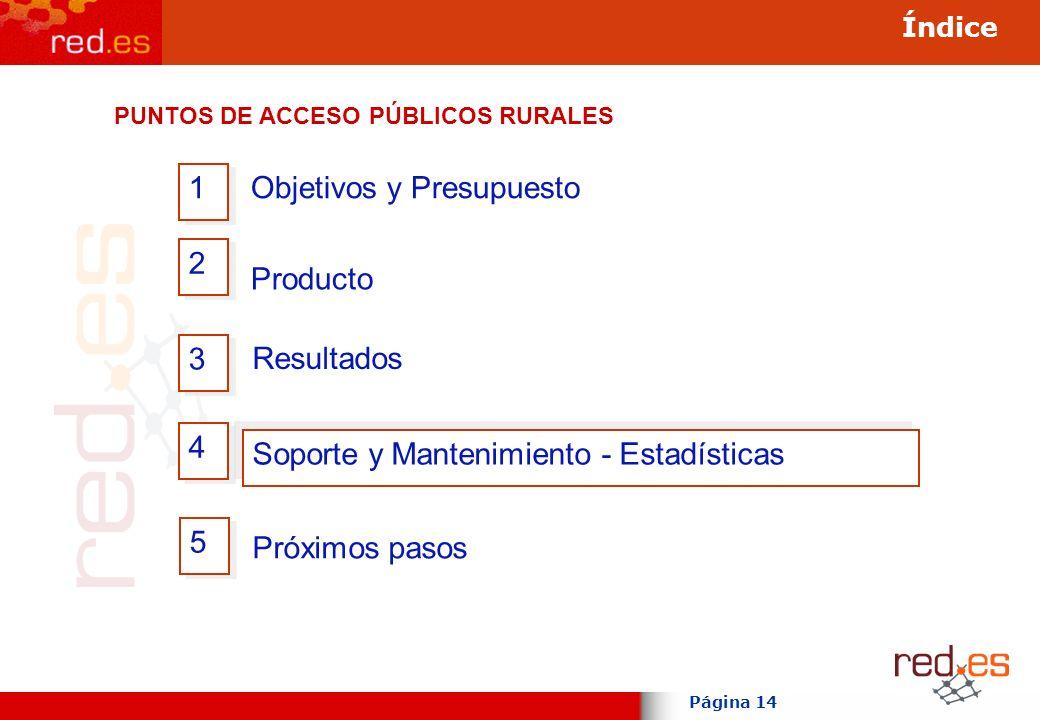 Página 14 Índice 3 3 Producto 2 2 4 4 Objetivos y Presupuesto 1 1 Soporte y Mantenimiento - Estadísticas Resultados 5 5 Próximos pasos PUNTOS DE ACCESO PÚBLICOS RURALES