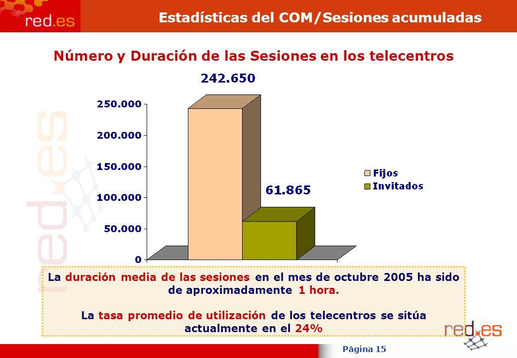 Página 15 Estadísticas del COM/Sesiones acumuladas La duración media de las sesiones en el mes de octubre 2005 ha sido de aproximadamente 1 hora.