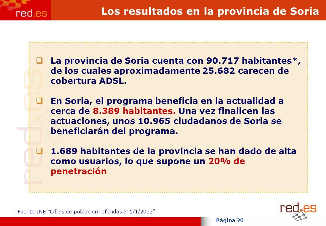 Página 20 Los resultados en la provincia de Soria La provincia de Soria cuenta con 90.717 habitantes*, de los cuales aproximadamente 25.682 carecen de cobertura ADSL.