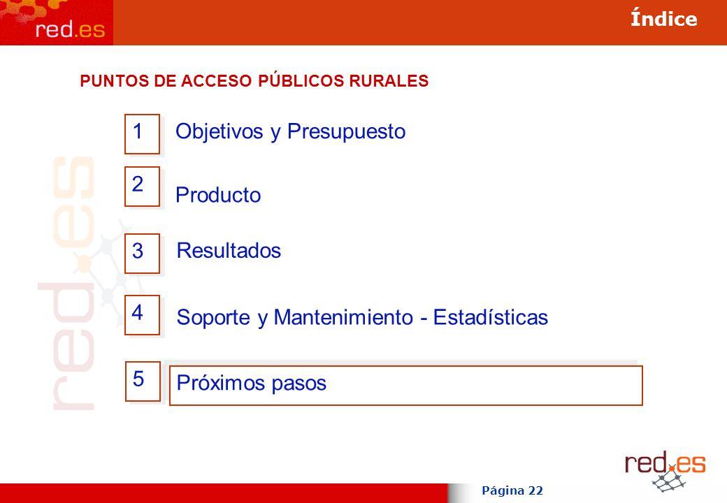 Página 22 Índice 3 3 Producto 2 2 4 4 Objetivos y Presupuesto 1 1 Soporte y Mantenimiento - Estadísticas Resultados 5 5 Próximos pasos PUNTOS DE ACCESO PÚBLICOS RURALES