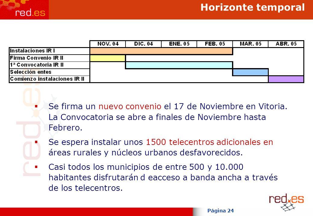 Página 24 Horizonte temporal Se firma un nuevo convenio el 17 de Noviembre en Vitoria.