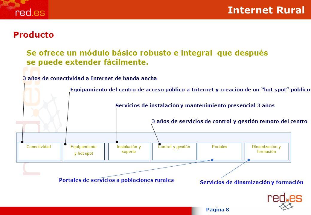Página 8 Producto Internet Rural Se ofrece un módulo básico robusto e integral que después se puede extender fácilmente.