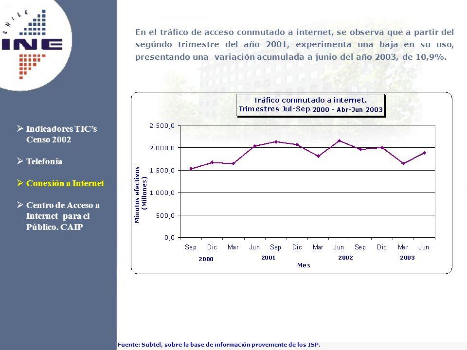 En el tráfico de acceso conmutado a internet, se observa que a partir del segúndo trimestre del año 2001, experimenta una baja en su uso, presentando