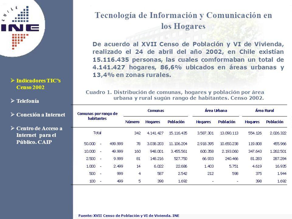 De acuerdo al XVII Censo de Población y VI de Vivienda, realizado el 24 de abril del año 2002, en Chile existían 15.116.435 personas, las cuales comformaban un total de 4.141.427 hogares, 86,6% ubicados en áreas urbanas y 13,4% en zonas rurales.