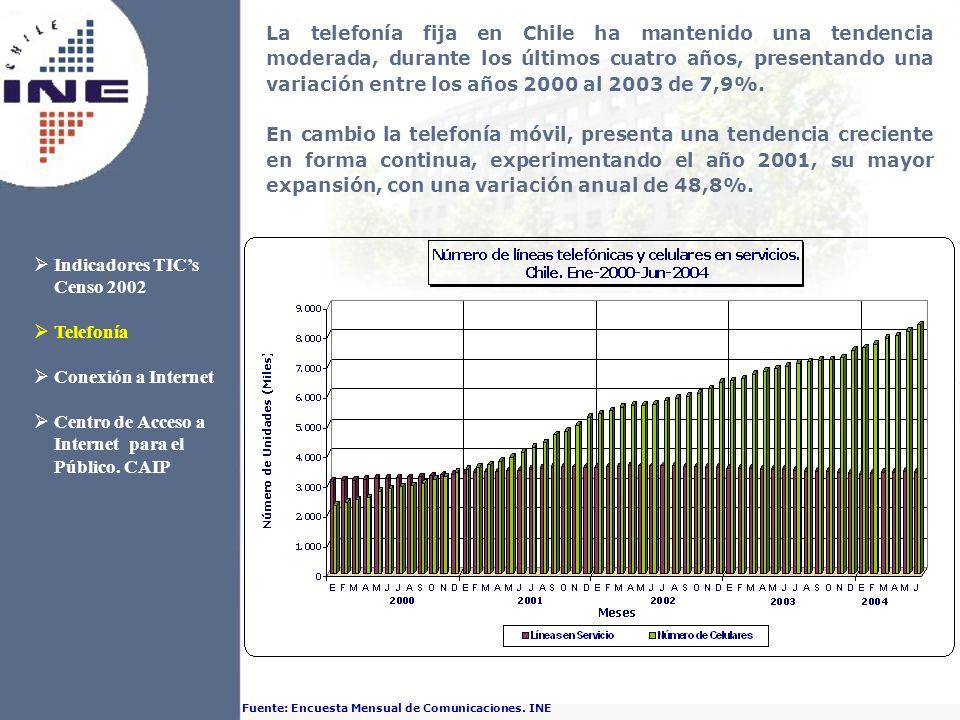 La telefonía fija en Chile ha mantenido una tendencia moderada, durante los últimos cuatro años, presentando una variación entre los años 2000 al 2003 de 7,9%.