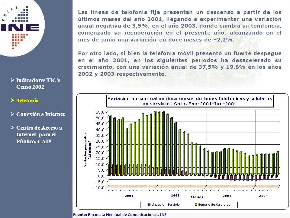 Las líneas de telofonía fija presentan un descenso a partir de los últimos meses del año 2001, llegando a experimentar una variación anual negativa de