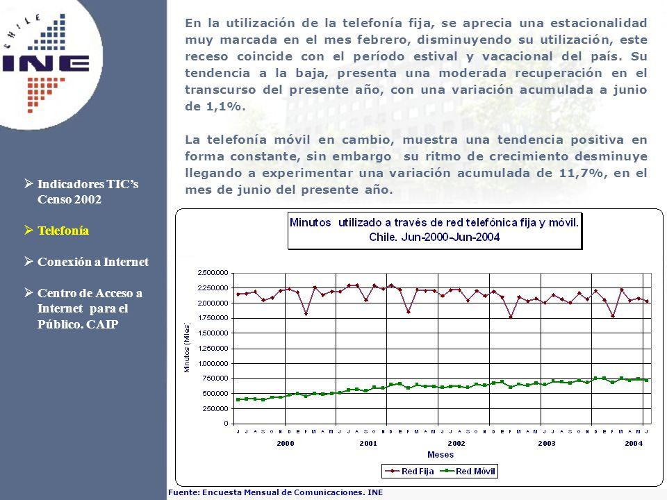 En la utilización de la telefonía fija, se aprecia una estacionalidad muy marcada en el mes febrero, disminuyendo su utilización, este receso coincide con el período estival y vacacional del país.