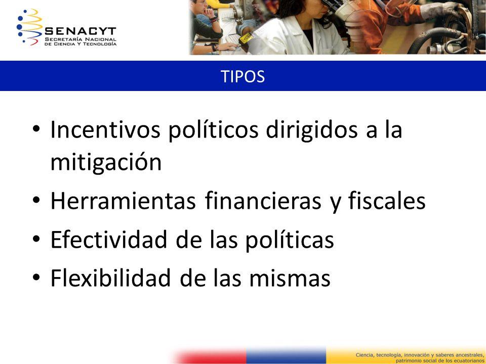 Incentivos políticos dirigidos a la mitigación Herramientas financieras y fiscales Efectividad de las políticas Flexibilidad de las mismas TIPOS