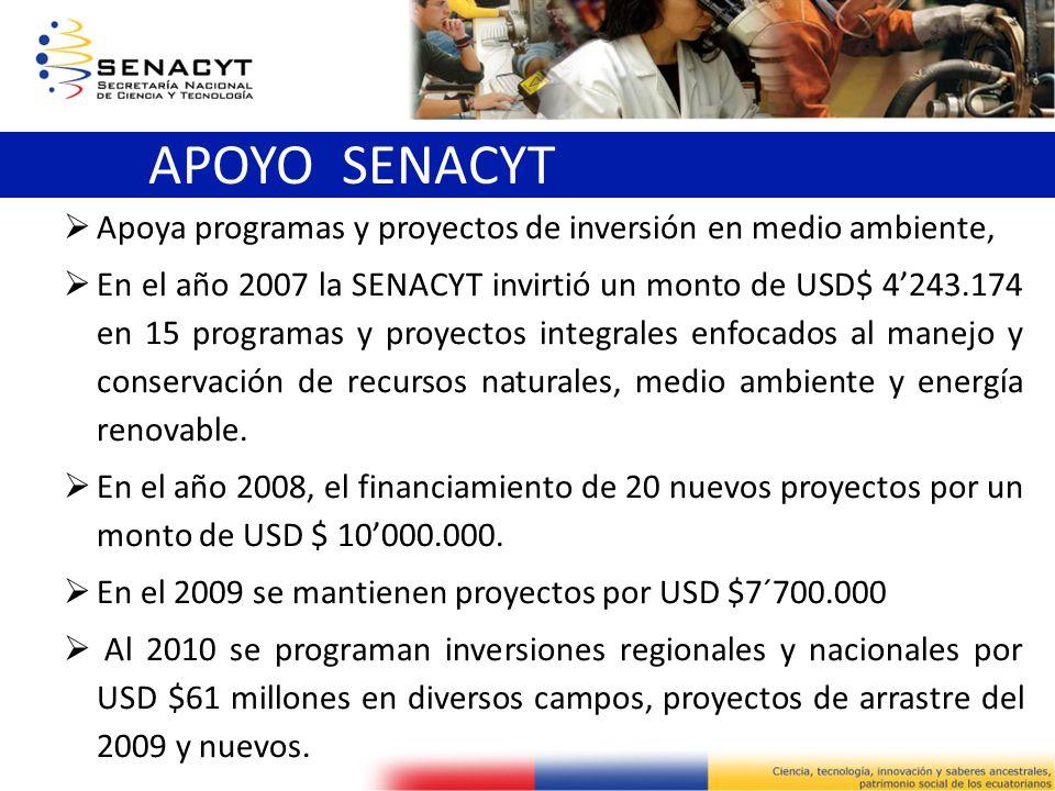 Apoya programas y proyectos de inversión en medio ambiente, En el año 2007 la SENACYT invirtió un monto de USD$ 4243.174 en 15 programas y proyectos i