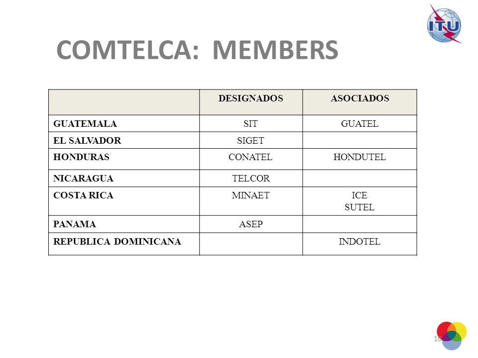 10 COMTELCA: MEMBERS DESIGNADOSASOCIADOS GUATEMALASITGUATEL EL SALVADORSIGET HONDURASCONATELHONDUTEL NICARAGUATELCOR COSTA RICAMINAETICE SUTEL PANAMAASEP REPUBLICA DOMINICANAINDOTEL
