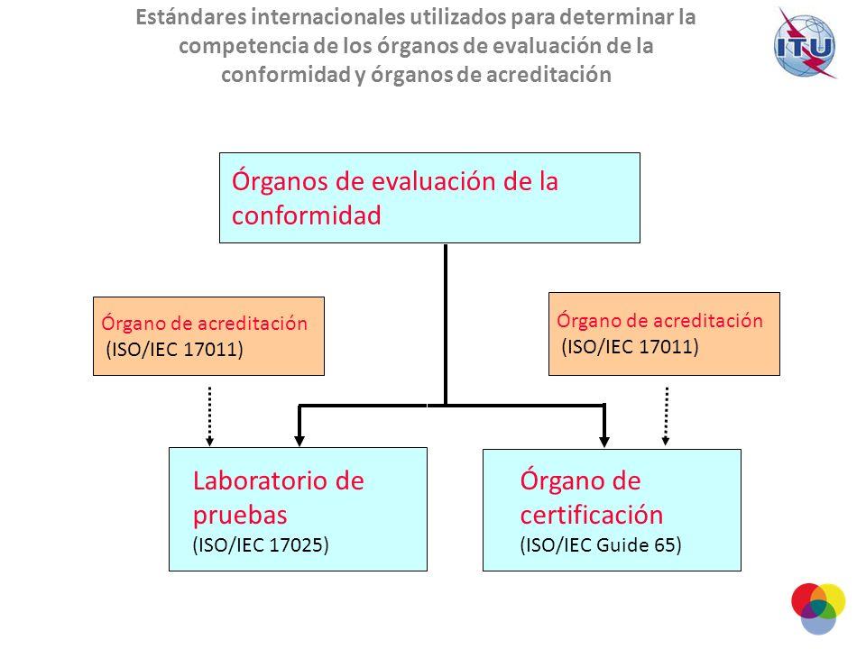Estándares internacionales utilizados para determinar la competencia de los órganos de evaluación de la conformidad y órganos de acreditación Órganos de evaluación de la conformidad Órgano de acreditación (ISO/IEC 17011) Órgano de acreditación (ISO/IEC 17011) Laboratorio de pruebas (ISO/IEC 17025) Órgano de certificación (ISO/IEC Guide 65)
