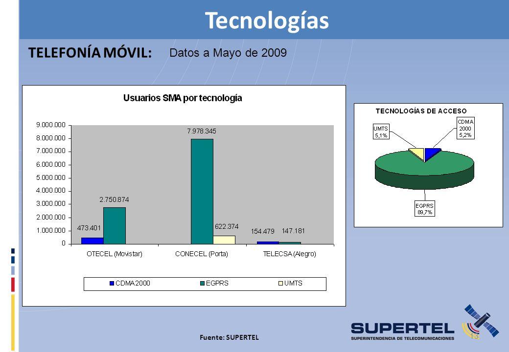 13 TELEFONÍA MÓVIL: Fuente: SUPERTEL Tecnologías Datos a Mayo de 2009